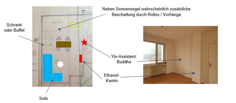 Feng Shui Beratung Düsseldorf - Raum im Süden