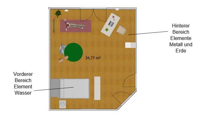Feng-Shui-Schlafzimmer-Schema.